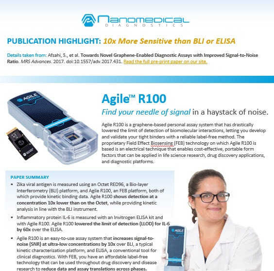 Agile R100 has better signal-to-noise than BLI or ELISA